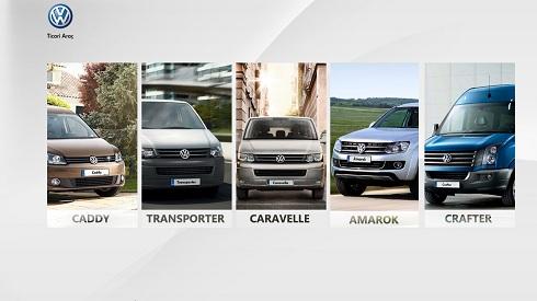 VW_Ticari_otomobiltutkunu