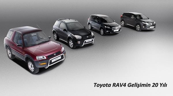 Toyota RAV4_Toyota Otomobiltutkunu_RAV4 Test_20 Years Rav4
