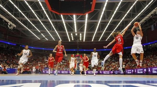 FIBA_Toyota_Turkiye Basketbol Federasyonu