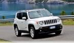 JEEP_RENEGADE_FIAT_TOFAS_SUV_JeepRenegade_Otomobiltutkunu