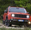 Jeep Renegade_Otomobiltutkunu